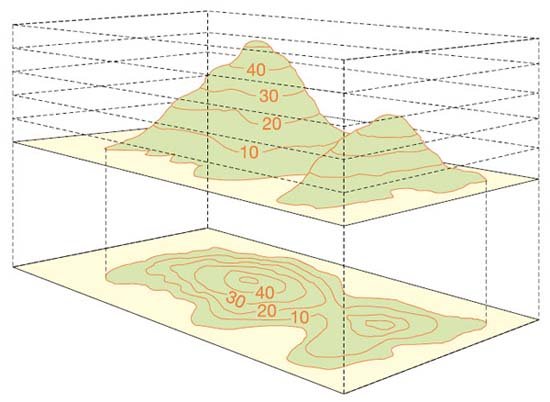 Example of contour lines of a \mathbb{R}^2 \rightarrow \mathbb{R} function – the elevation of land, from the Ordinace Survey website.